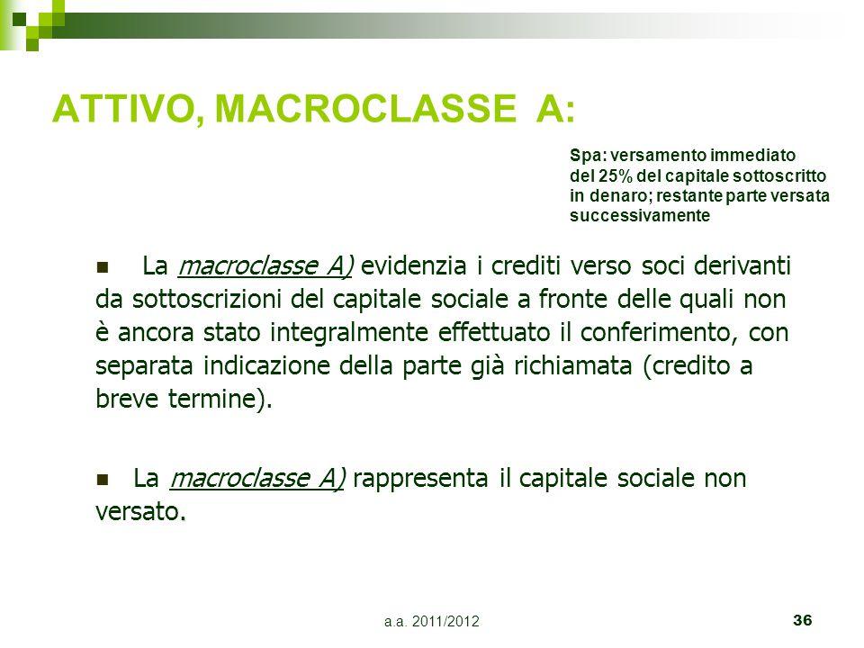 ATTIVO, MACROCLASSE A: Spa: versamento immediato. del 25% del capitale sottoscritto in denaro; restante parte versata successivamente.