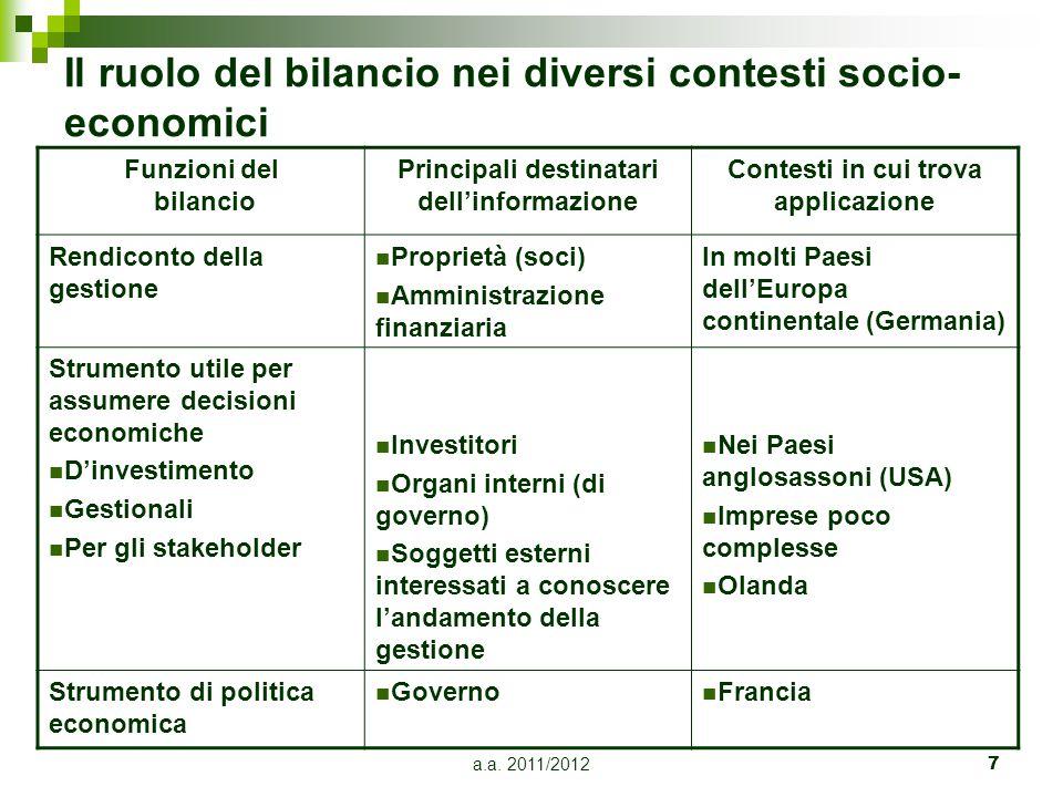 Il ruolo del bilancio nei diversi contesti socio-economici