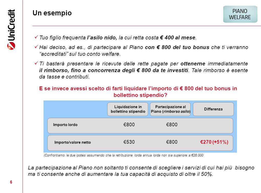 Liquidazione in bollettino stipendio Piano (rimborso asilo)