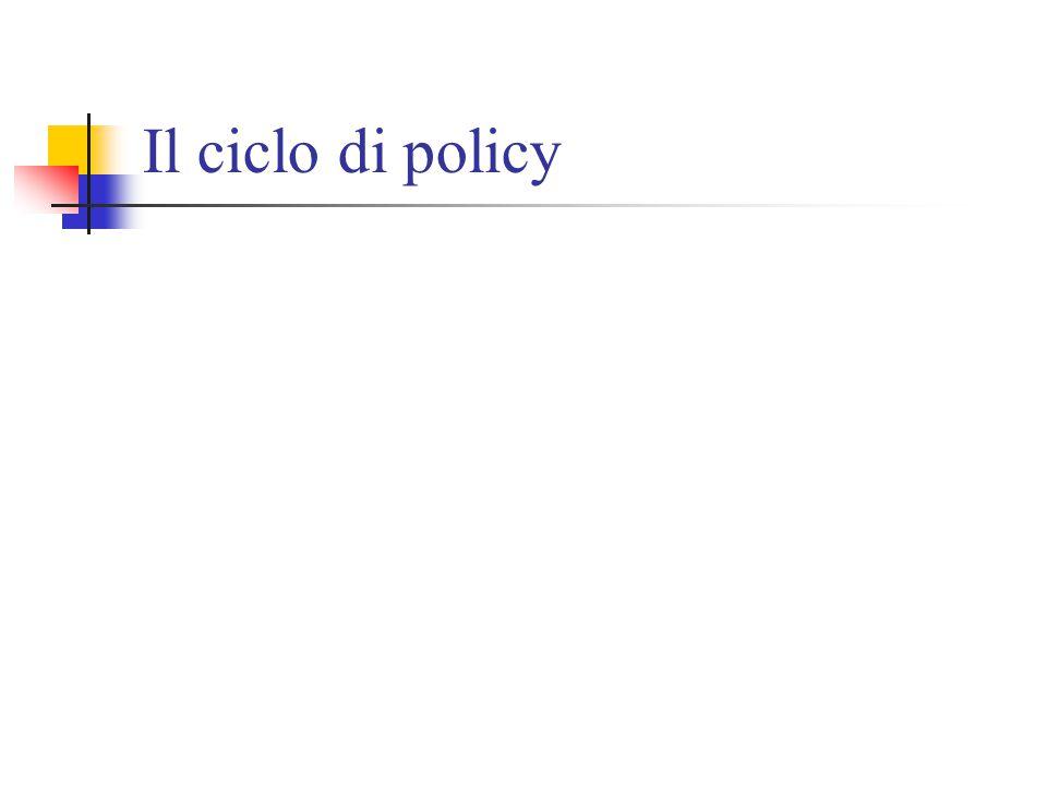 Il ciclo di policy