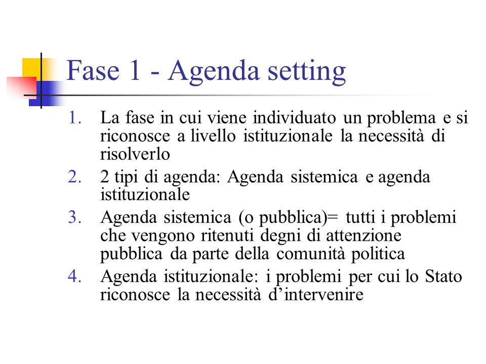 Fase 1 - Agenda setting La fase in cui viene individuato un problema e si riconosce a livello istituzionale la necessità di risolverlo.