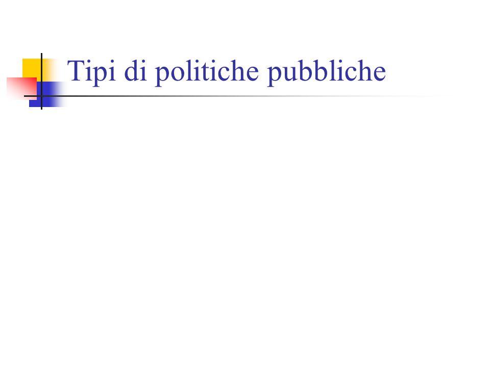 Tipi di politiche pubbliche