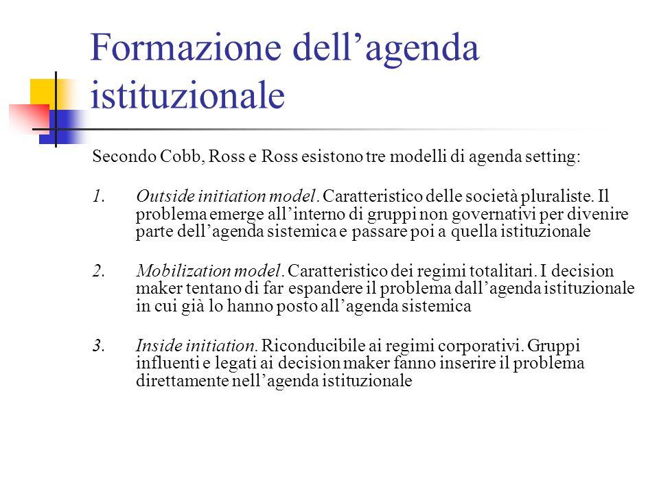 Formazione dell'agenda istituzionale