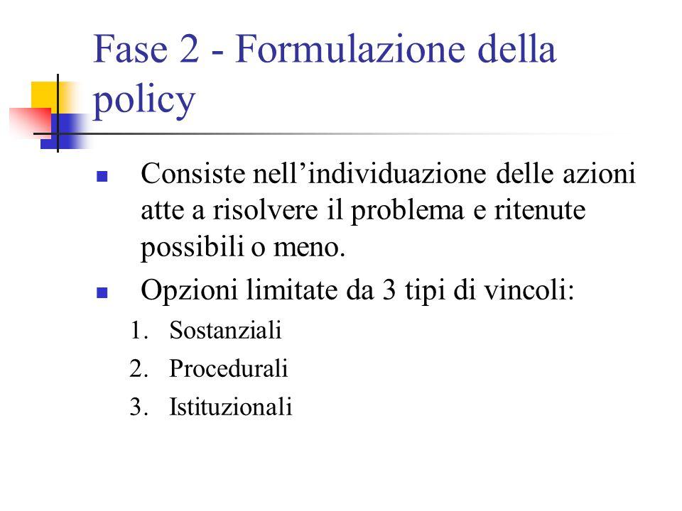 Fase 2 - Formulazione della policy