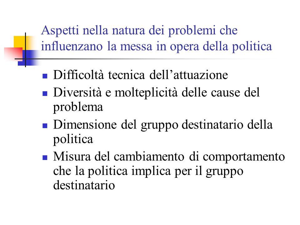 Aspetti nella natura dei problemi che influenzano la messa in opera della politica