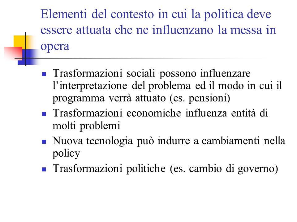 Elementi del contesto in cui la politica deve essere attuata che ne influenzano la messa in opera