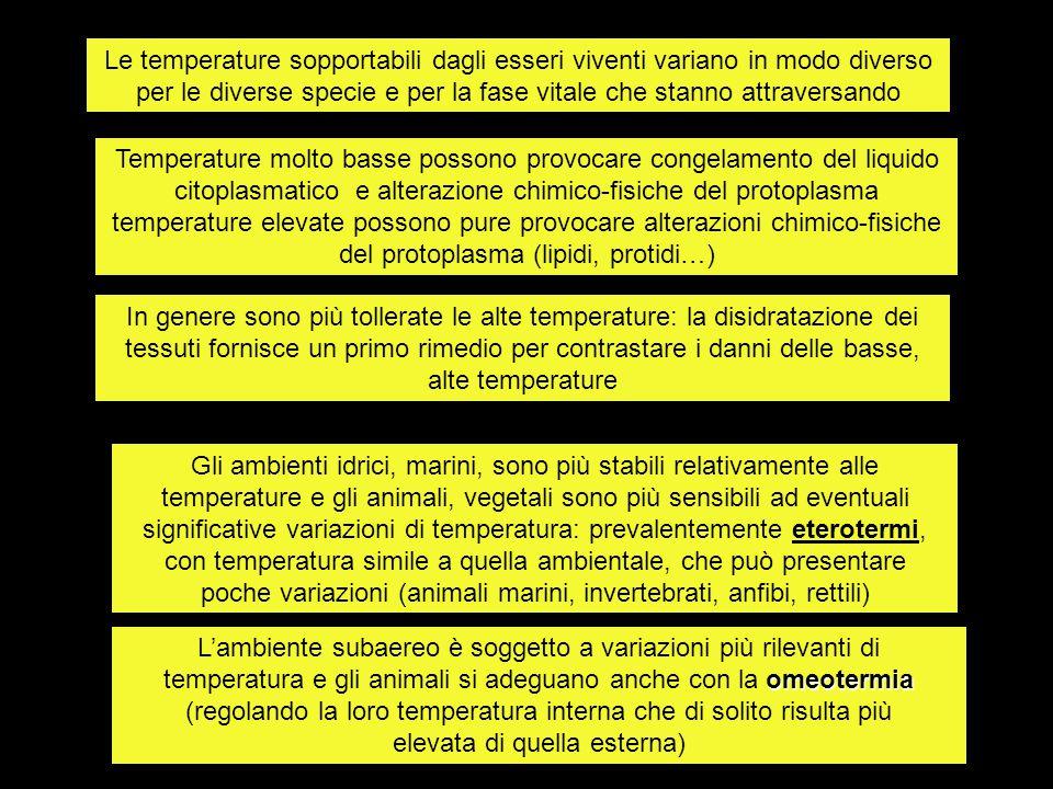 Le temperature sopportabili dagli esseri viventi variano in modo diverso per le diverse specie e per la fase vitale che stanno attraversando
