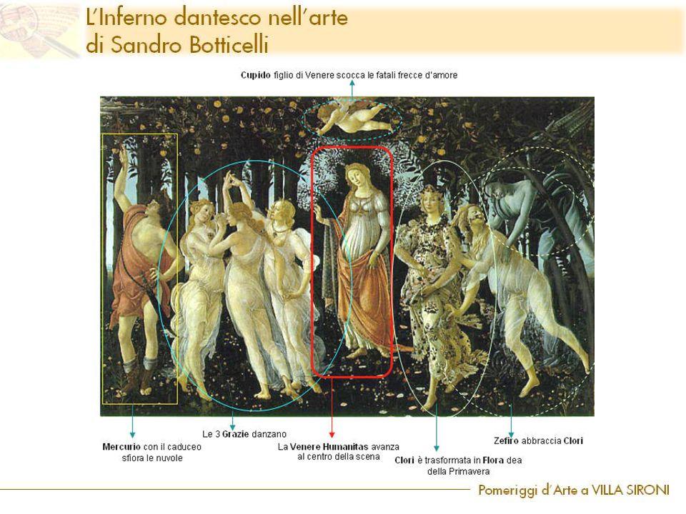 Descrizione dell allegoria