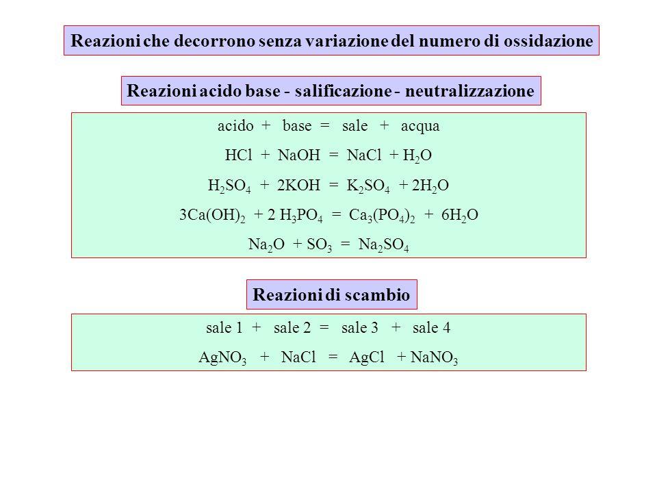 Reazioni che decorrono senza variazione del numero di ossidazione