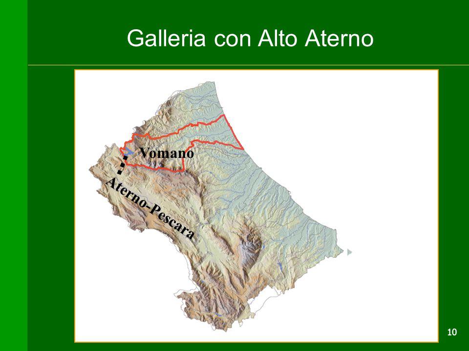 Galleria con Alto Aterno