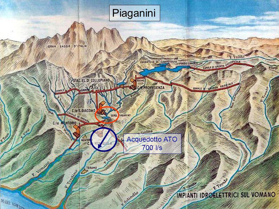 Ruzzo Piaganini Acquedotto ATO 700 l/s