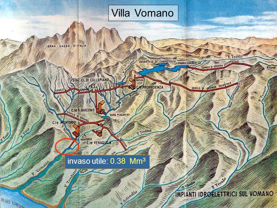 Villa Vomano Villa Vomano invaso utile: 0.38 Mm3