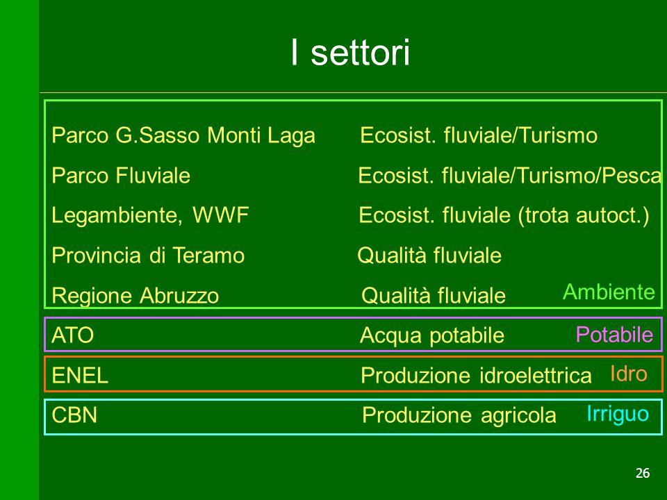I settori Parco G.Sasso Monti Laga Ecosist. fluviale/Turismo