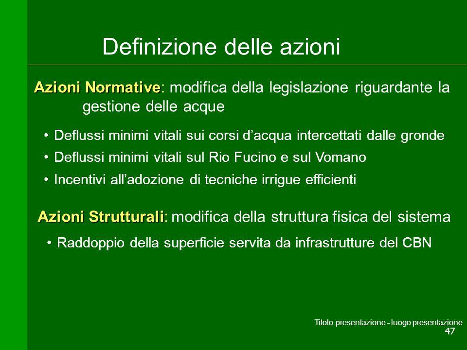 Definizione delle azioni
