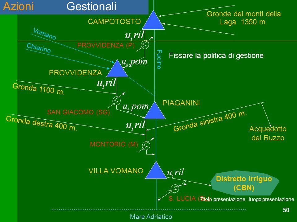 Gronde dei monti della Laga 1350 m.