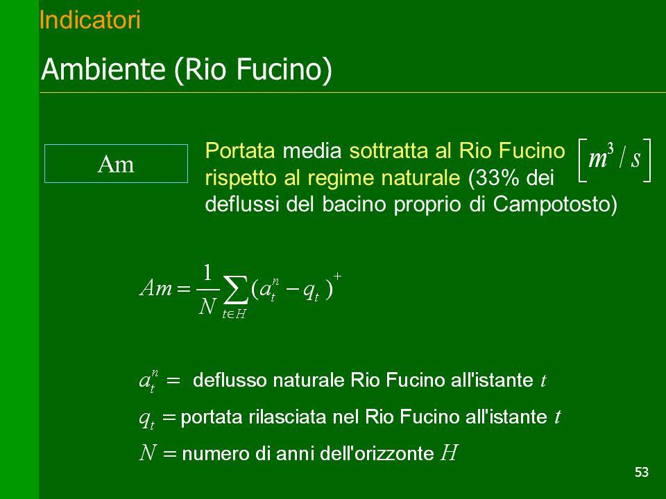 Ambiente (Rio Fucino) Indicatori Am