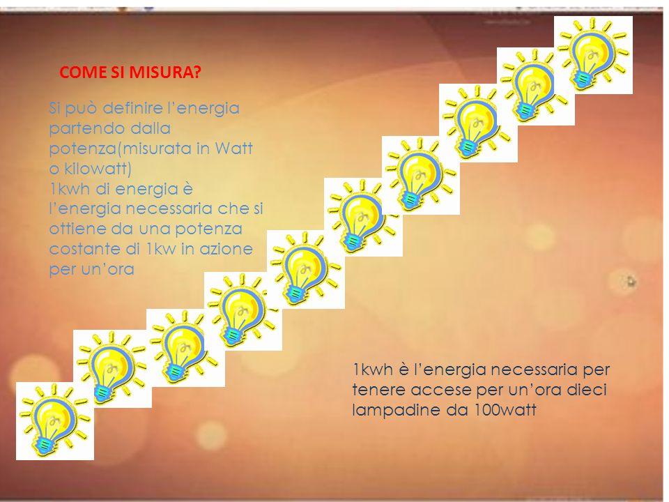 COME SI MISURA Si può definire l'energia partendo dalla potenza(misurata in Watt o kilowatt)