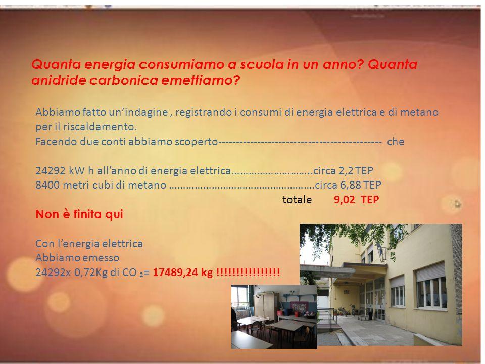 Quanta energia consumiamo a scuola in un anno