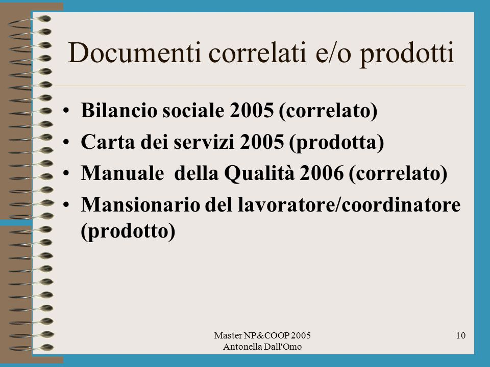 Documenti correlati e/o prodotti