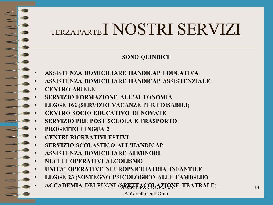TERZA PARTE I NOSTRI SERVIZI