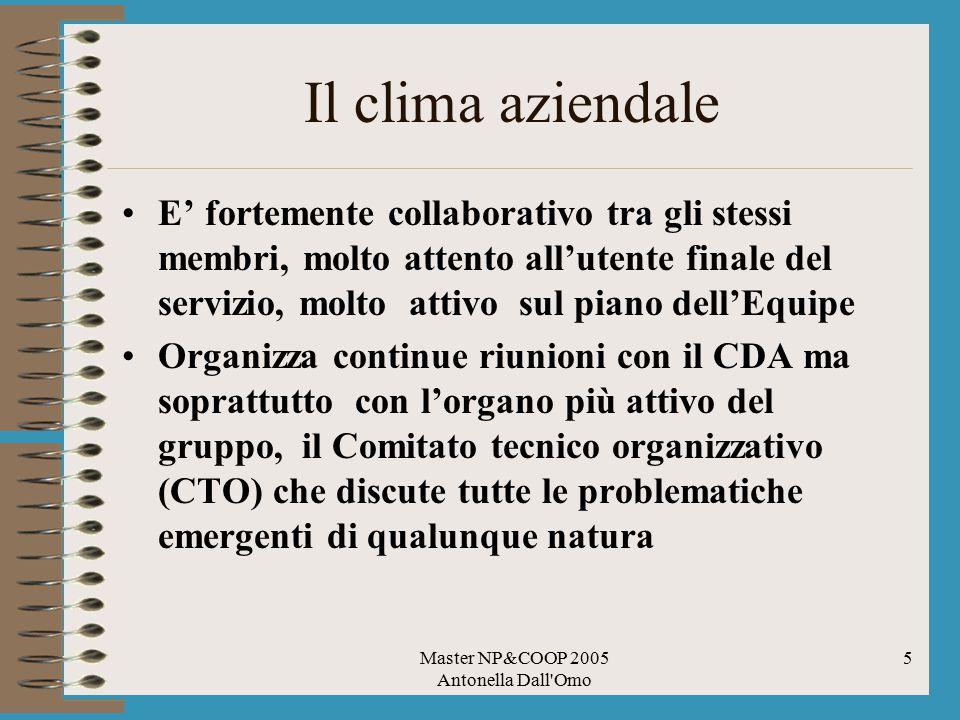 Master NP&COOP 2005 Antonella Dall Omo