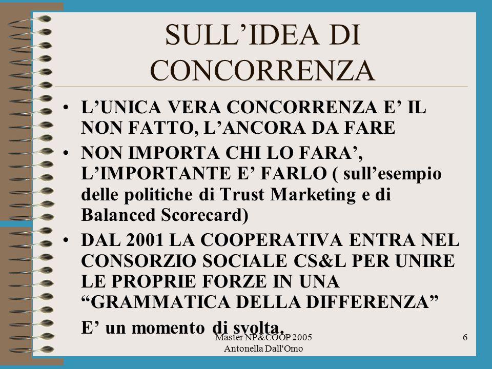 SULL'IDEA DI CONCORRENZA