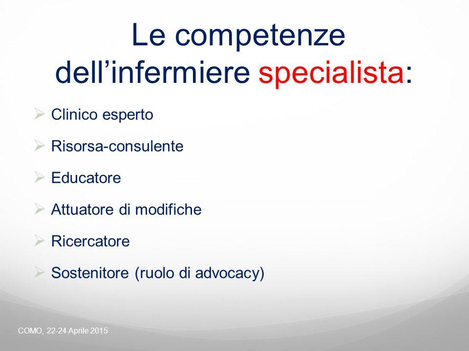 Le competenze dell'infermiere specialista: