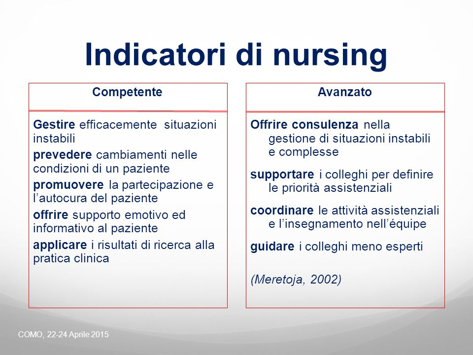 Indicatori di nursing Competente