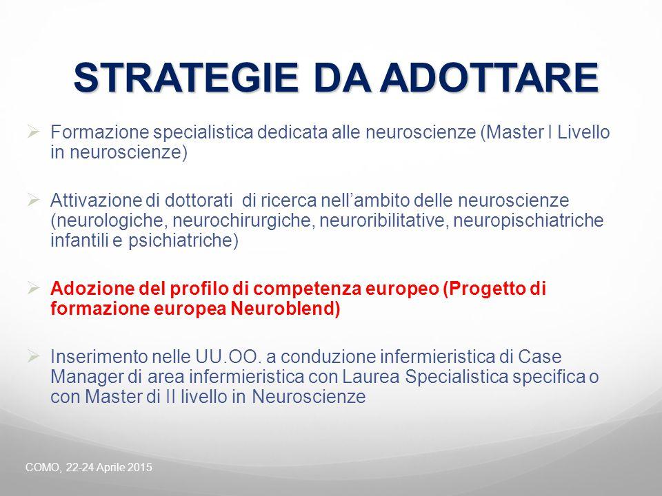 STRATEGIE DA ADOTTARE Formazione specialistica dedicata alle neuroscienze (Master I Livello in neuroscienze)