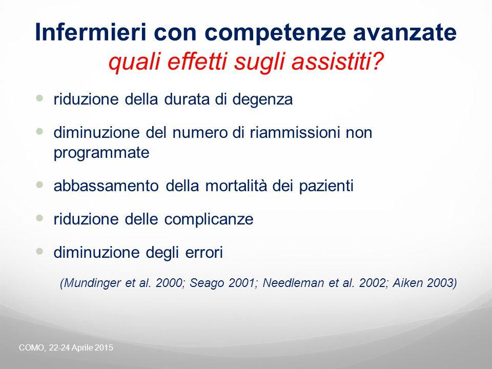 Infermieri con competenze avanzate quali effetti sugli assistiti