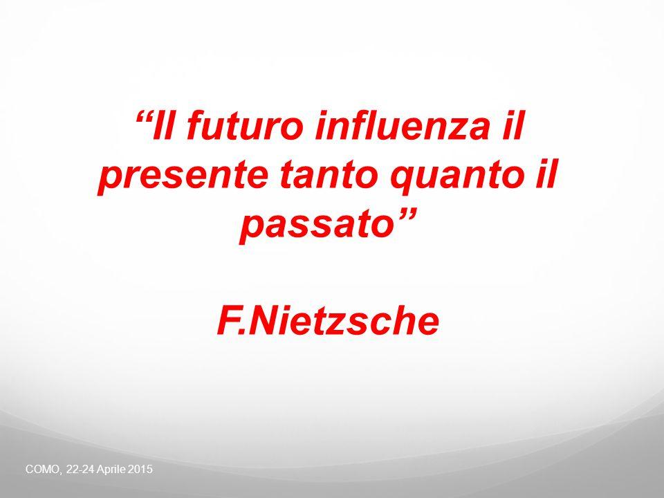 Il futuro influenza il presente tanto quanto il passato