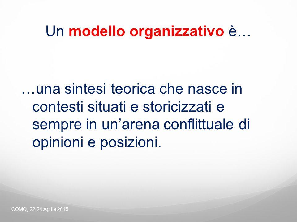 Un modello organizzativo è…