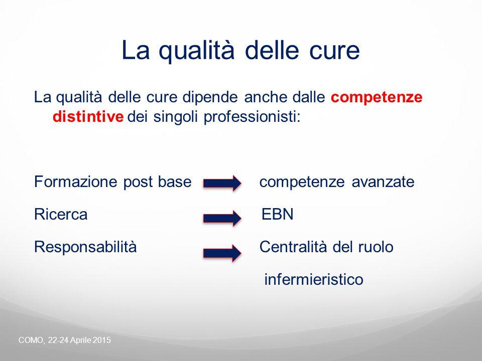 La qualità delle cure La qualità delle cure dipende anche dalle competenze distintive dei singoli professionisti: