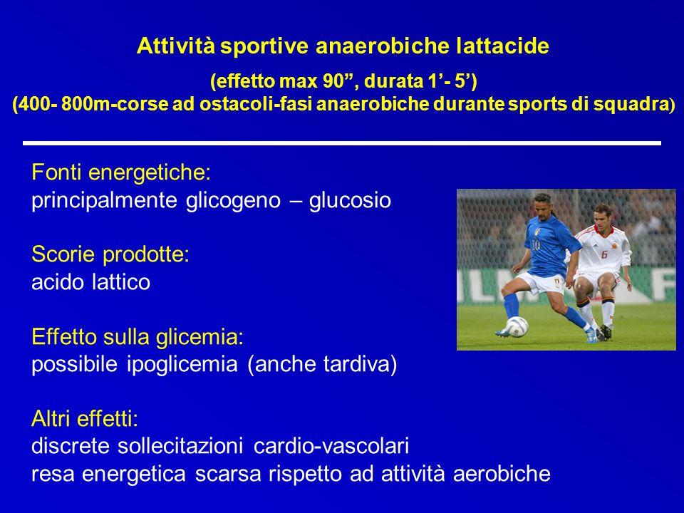 Attività sportive anaerobiche lattacide