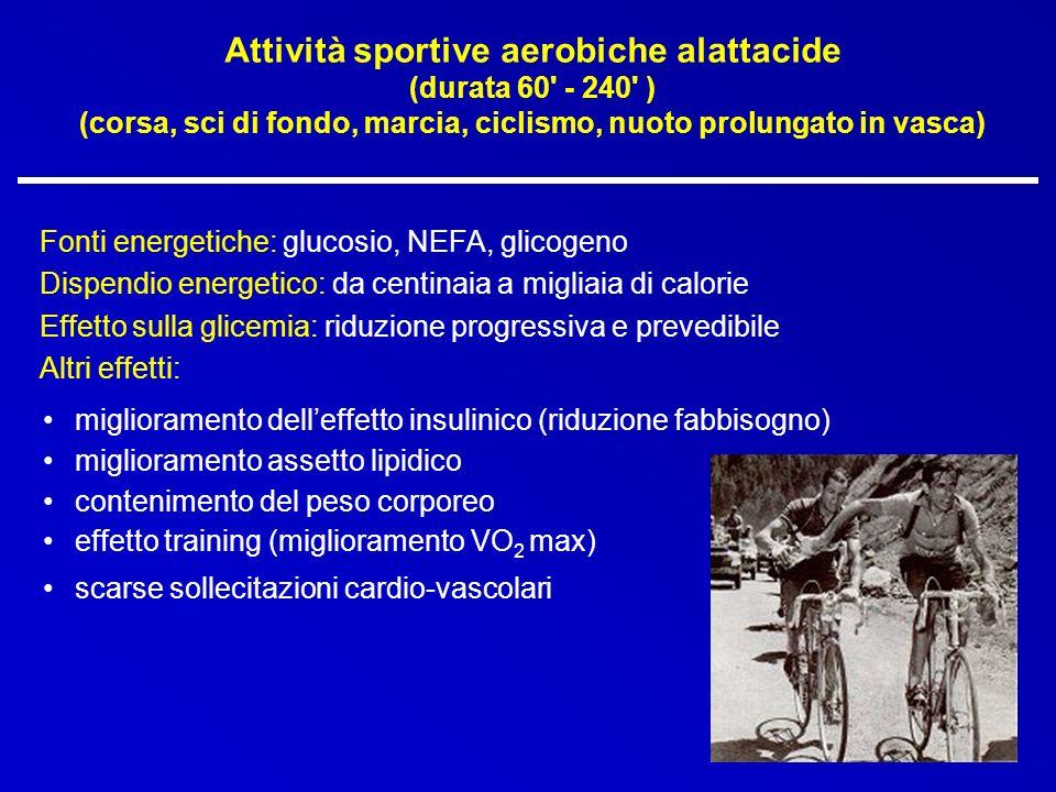 Attività sportive aerobiche alattacide (durata 60 - 240 ) (corsa, sci di fondo, marcia, ciclismo, nuoto prolungato in vasca)