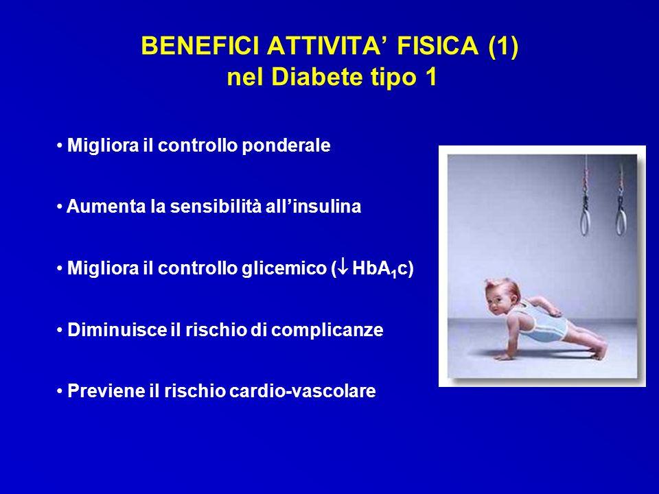 BENEFICI ATTIVITA' FISICA (1) nel Diabete tipo 1