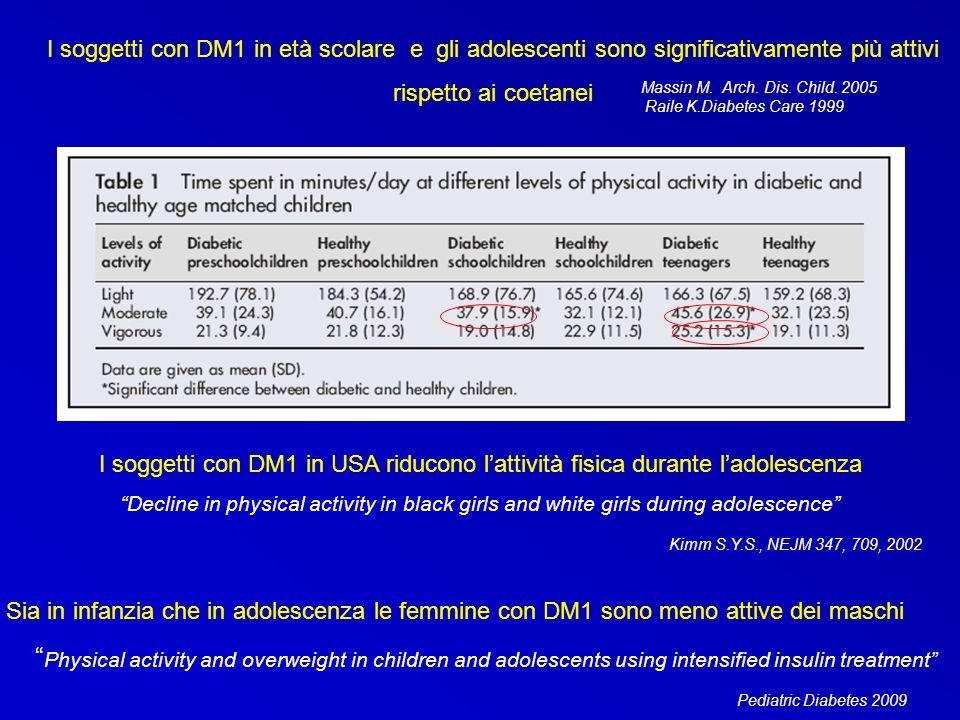 I soggetti con DM1 in età scolare e gli adolescenti sono significativamente più attivi rispetto ai coetanei