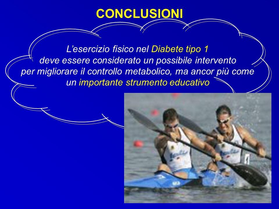 CONCLUSIONI L'esercizio fisico nel Diabete tipo 1