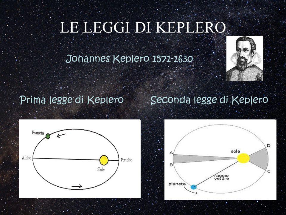 LE LEGGI DI KEPLERO Johannes Keplero 1571-1630 Prima legge di Keplero