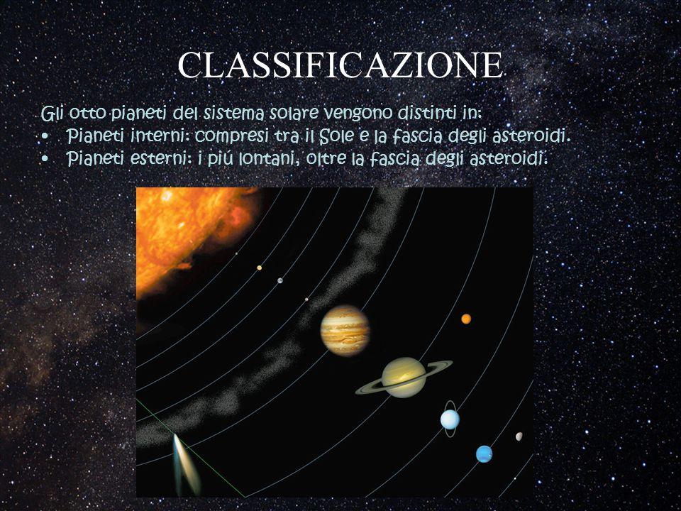 CLASSIFICAZIONE Gli otto pianeti del sistema solare vengono distinti in: Pianeti interni: compresi tra il Sole e la fascia degli asteroidi.