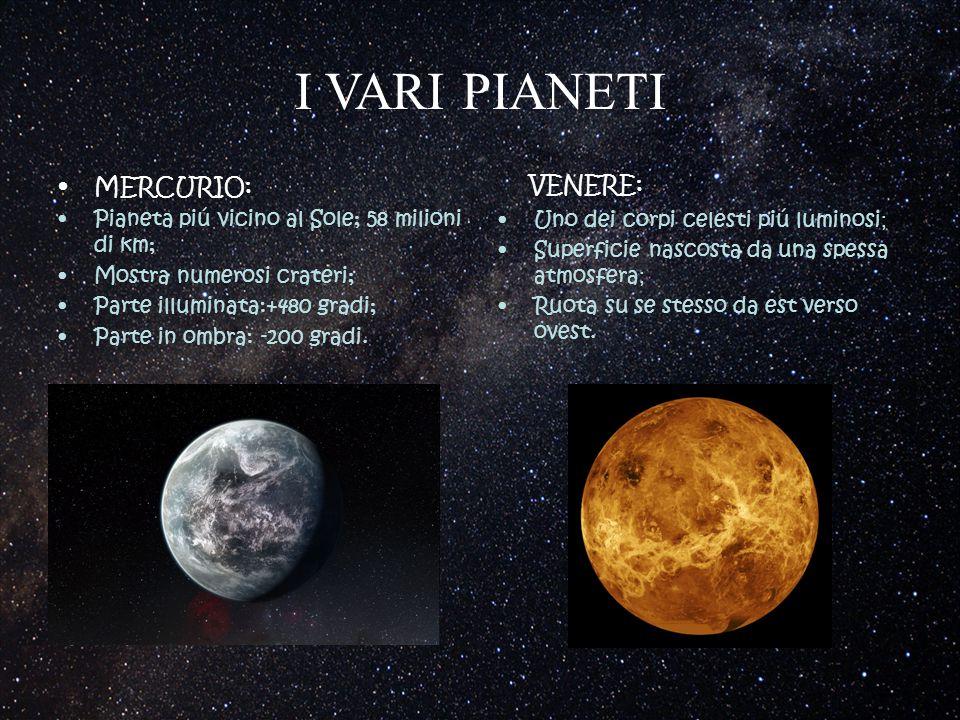 I VARI PIANETI VENERE: MERCURIO: Uno dei corpi celesti piú luminosi;