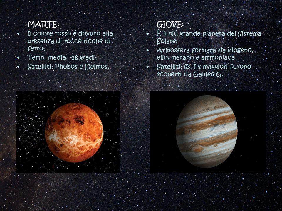 MARTE: Il colore rosso é dovuto alla presenza di rocce ricche di ferro; Temp. media: -26 gradi; Satelliti: Phobos e Deimos.