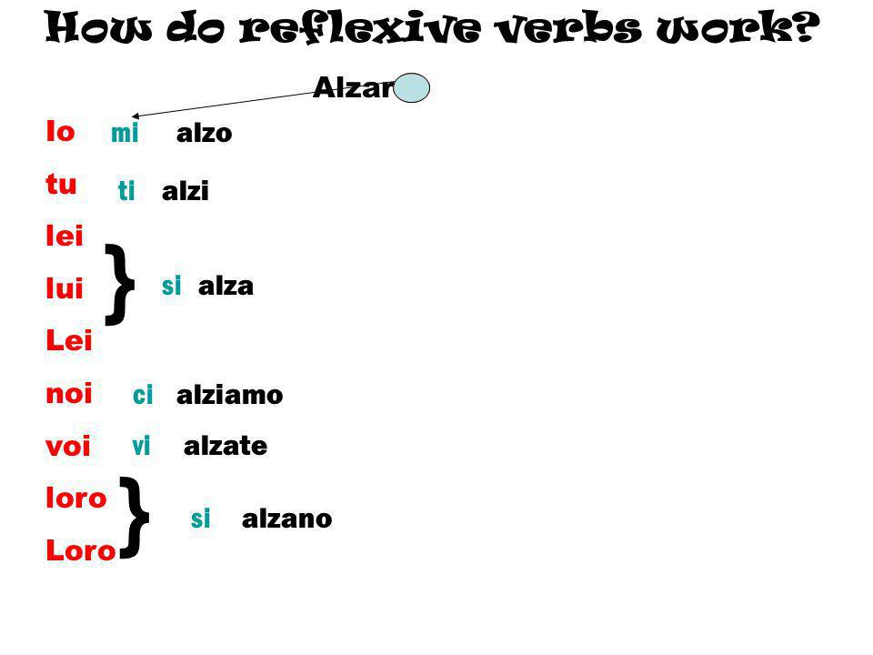How do reflexive verbs work