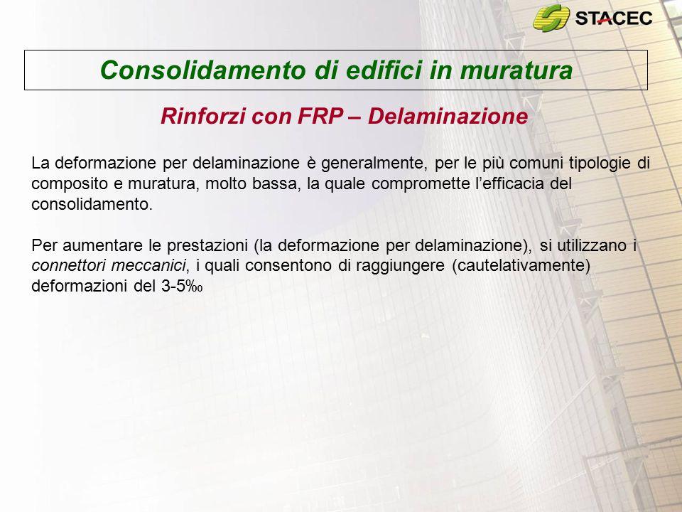 Consolidamento di edifici in muratura Rinforzi con FRP – Delaminazione