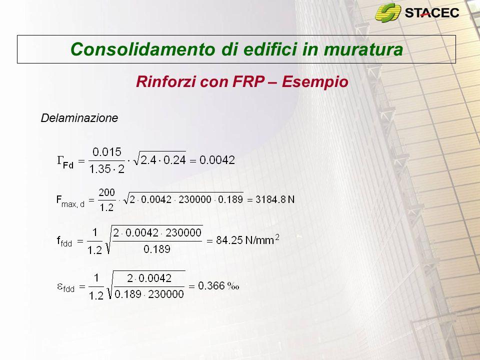 Consolidamento di edifici in muratura Rinforzi con FRP – Esempio