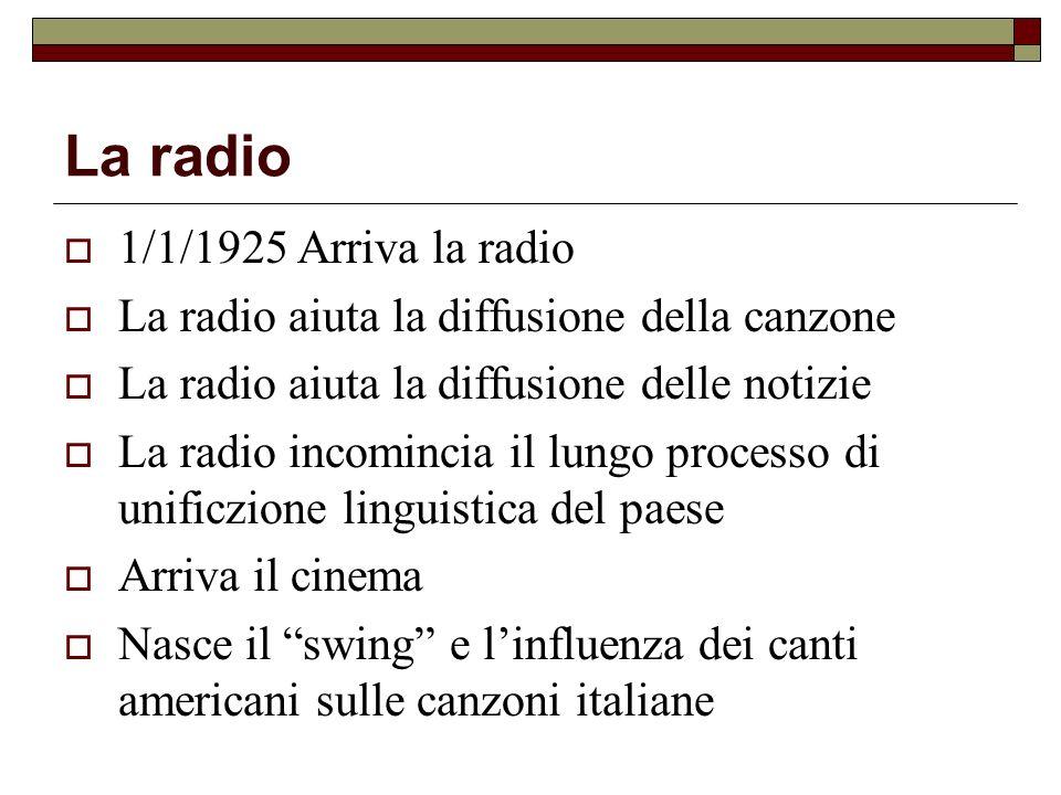La radio 1/1/1925 Arriva la radio