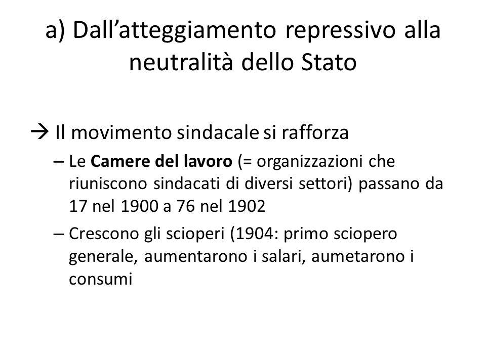a) Dall'atteggiamento repressivo alla neutralità dello Stato