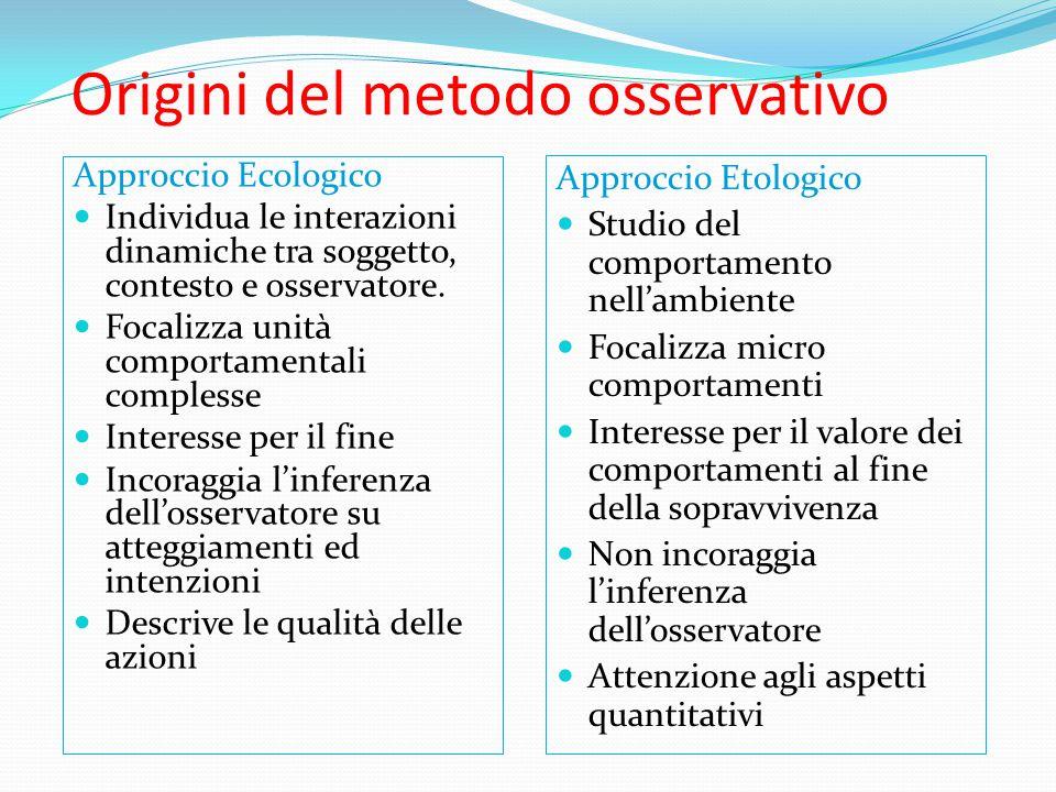 Origini del metodo osservativo