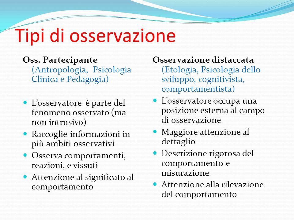 Tipi di osservazione Oss. Partecipante (Antropologia, Psicologia Clinica e Pedagogia)