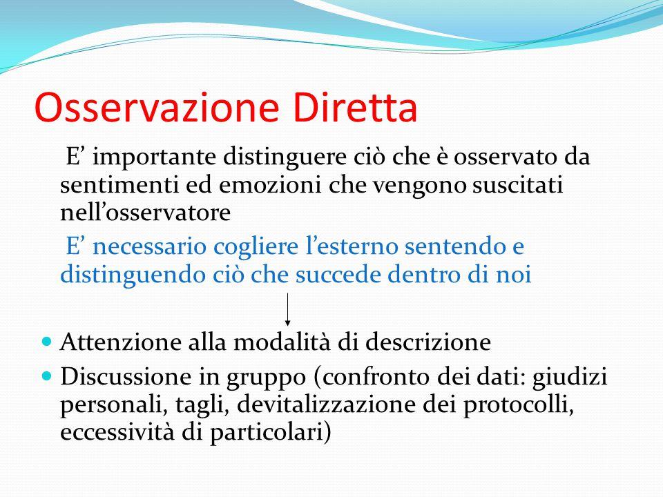 Osservazione Diretta E' importante distinguere ciò che è osservato da sentimenti ed emozioni che vengono suscitati nell'osservatore.